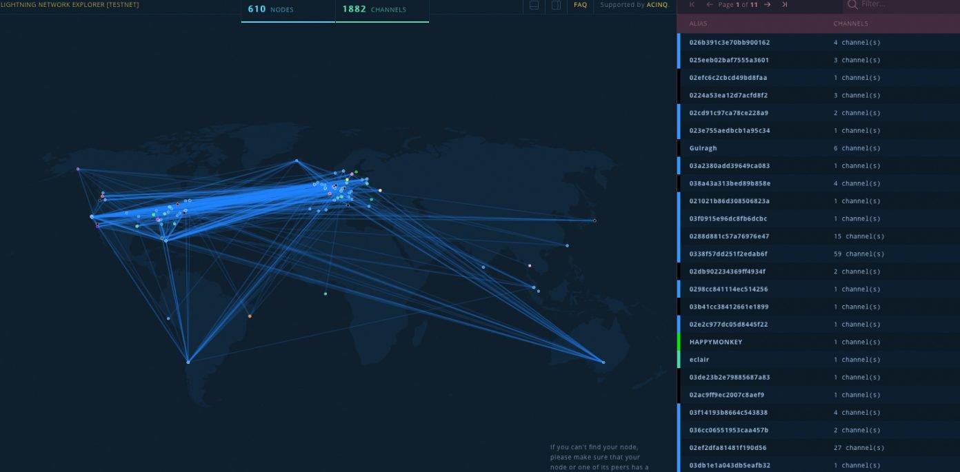 nodes-1392x685.jpg