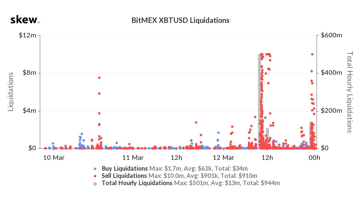 skew_bitmex_xbtusd_liquidations (8).png