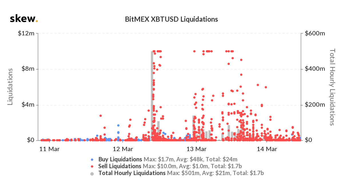 skew_bitmex_xbtusd_liquidations (9).png